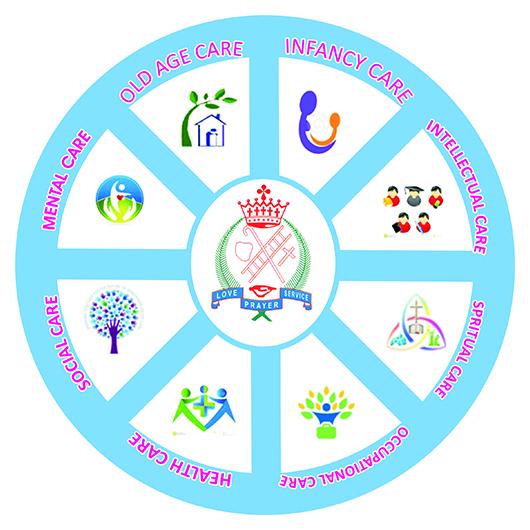 St.Annes Vision Logo